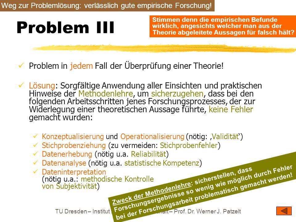 TU Dresden – Institut für Politikwissenschaft – Prof. Dr. Werner J. Patzelt Problem III Problem in jedem Fall der Überprüfung einer Theorie! Lösung: S