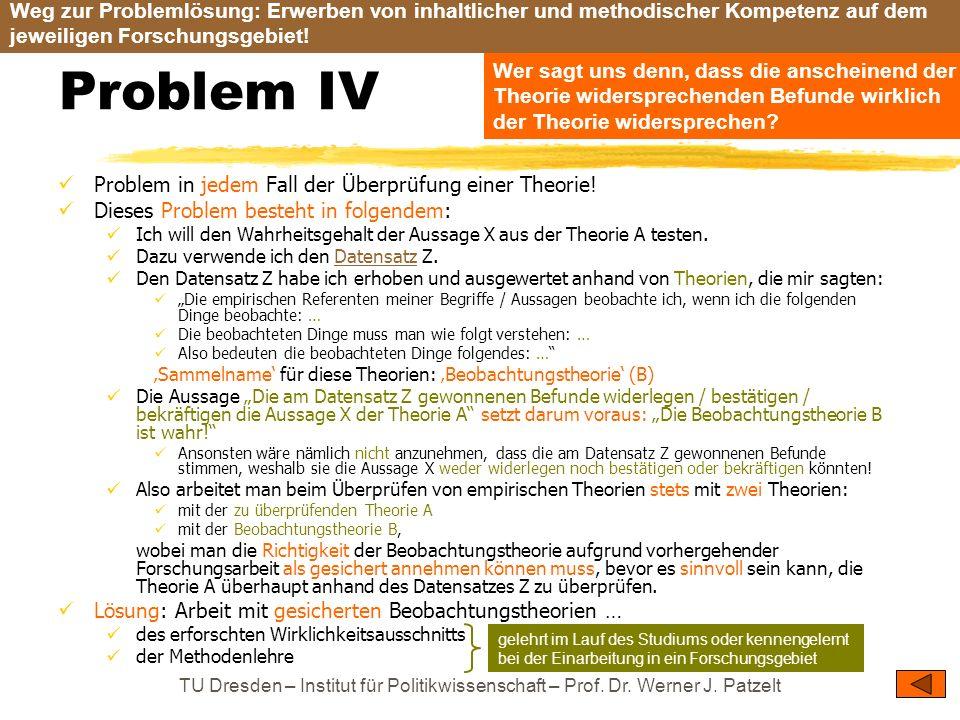 TU Dresden – Institut für Politikwissenschaft – Prof. Dr. Werner J. Patzelt Problem IV Problem in jedem Fall der Überprüfung einer Theorie! Dieses Pro