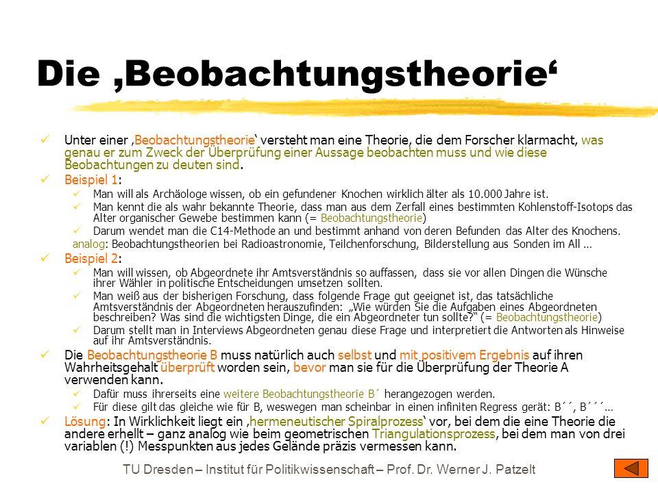 TU Dresden – Institut für Politikwissenschaft – Prof. Dr. Werner J. Patzelt Die Beobachtungstheorie Unter einer Beobachtungstheorie versteht man eine