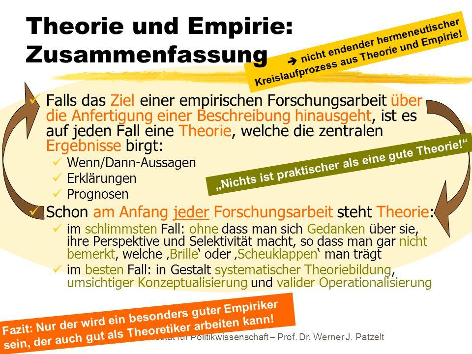 TU Dresden – Institut für Politikwissenschaft – Prof. Dr. Werner J. Patzelt Falls das Ziel einer empirischen Forschungsarbeit über die Anfertigung ein