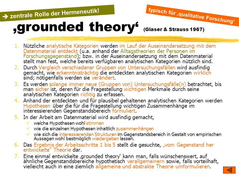 TU Dresden – Institut für Politikwissenschaft – Prof. Dr. Werner J. Patzelt grounded theory (Glaser & Strauss 1967) 1.Nützliche analytische Kategorien