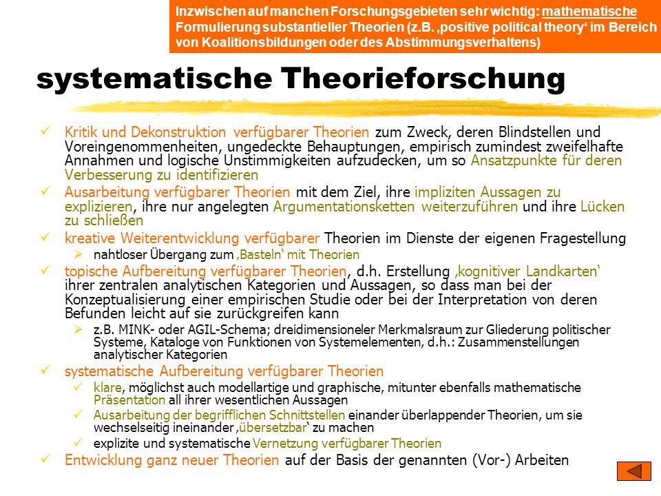 TU Dresden – Institut für Politikwissenschaft – Prof. Dr. Werner J. Patzelt systematische Theorieforschung Kritik und Dekonstruktion verfügbarer Theor