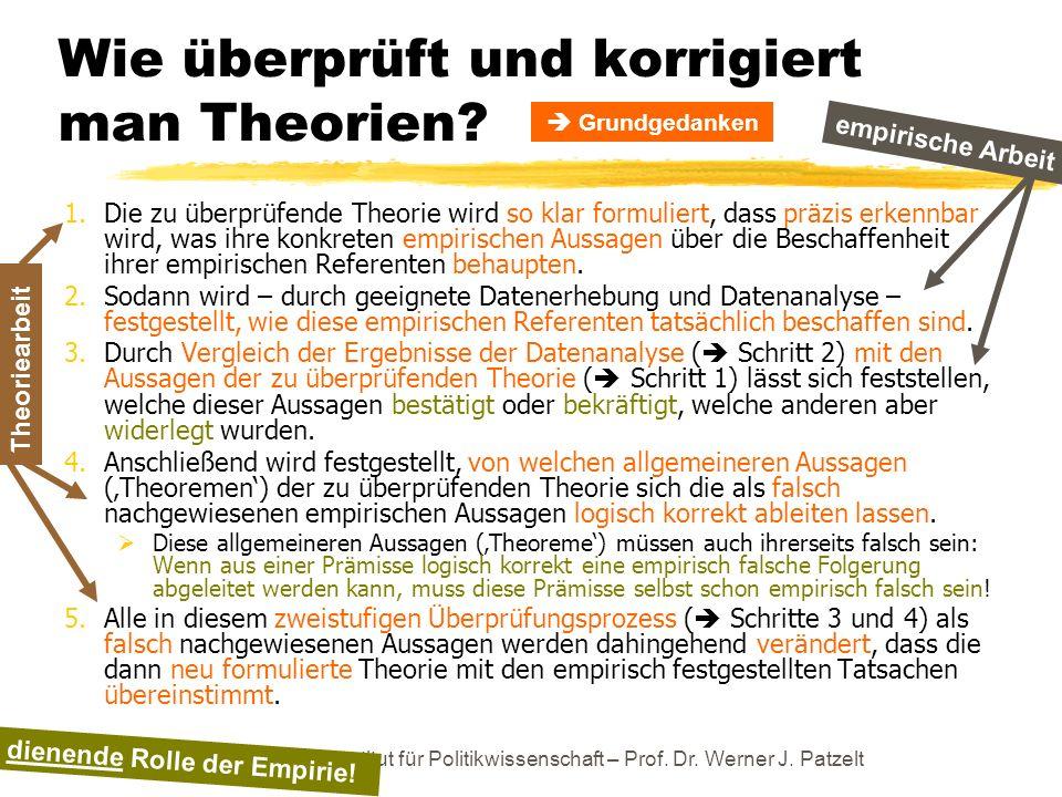 TU Dresden – Institut für Politikwissenschaft – Prof. Dr. Werner J. Patzelt Wie überprüft und korrigiert man Theorien? 1.Die zu überprüfende Theorie w