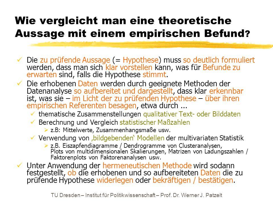 TU Dresden – Institut für Politikwissenschaft – Prof. Dr. Werner J. Patzelt Wie vergleicht man eine theoretische Aussage mit einem empirischen Befund
