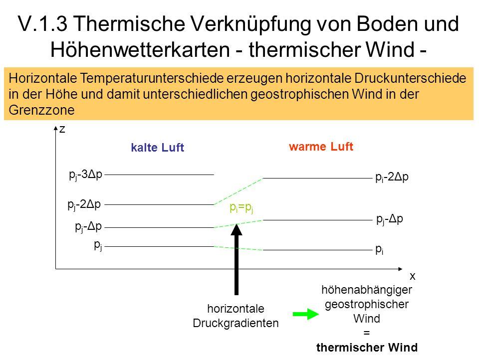 V.1.3 Thermische Verknüpfung von Boden und Höhenwetterkarten - thermischer Wind - z x p j -3Δp pj-Δppj-Δp p i -2Δp p j -2Δp pipi pj-Δppj-Δp pjpj kalte