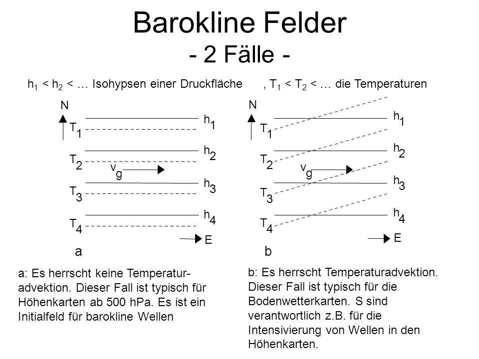 Barokline Felder - 2 Fälle - h 2 h 1 h 3 h 4 h 1 h 2 h 3 h 4 T 1 T 2 T 3 T 1 T 2 T 3 T 4 T 4 E E N N ab v g v g h 1 < h 2 < … Isohypsen einer Druckflä