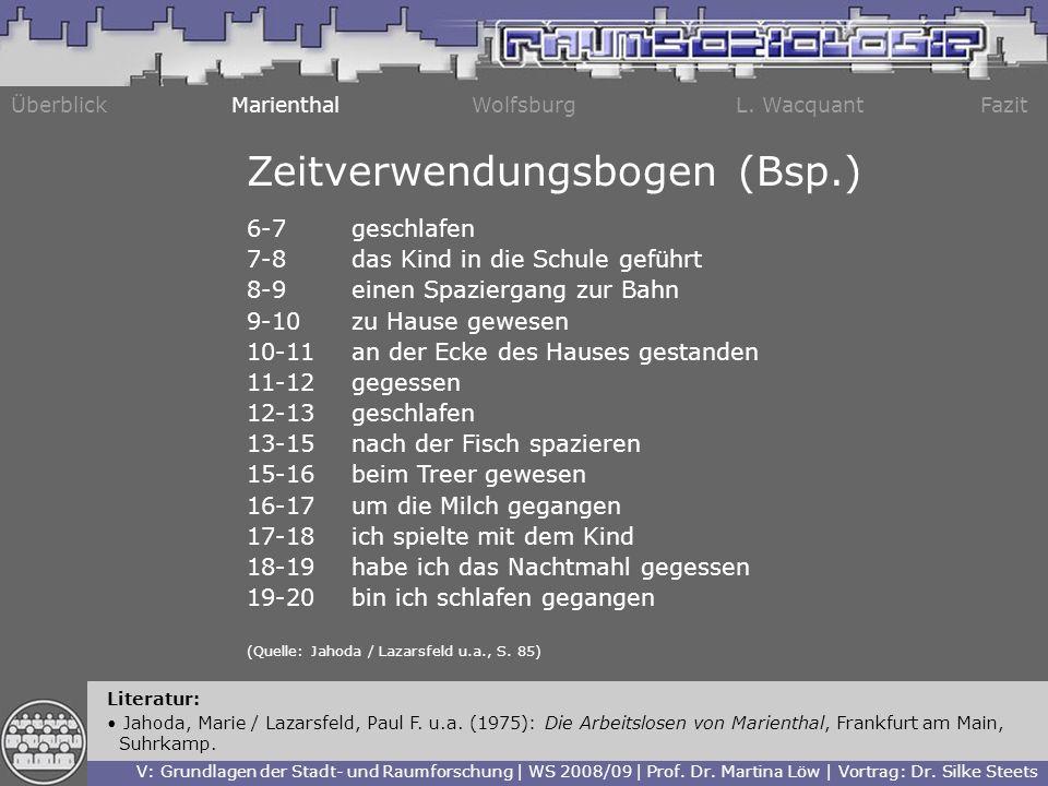 ÜberblickMarienthalWolfsburgL. WacquantFazit Literatur: Jahoda, Marie / Lazarsfeld, Paul F. u.a. (1975): Die Arbeitslosen von Marienthal, Frankfurt am