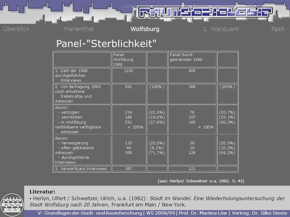 ÜberblickMarienthalWolfsburgL. WacquantFazit Literatur: Herlyn, Ulfert / Schweitzer, Ulrich, u.a. (1982): Stadt im Wandel. Eine Wiederholungsuntersuch