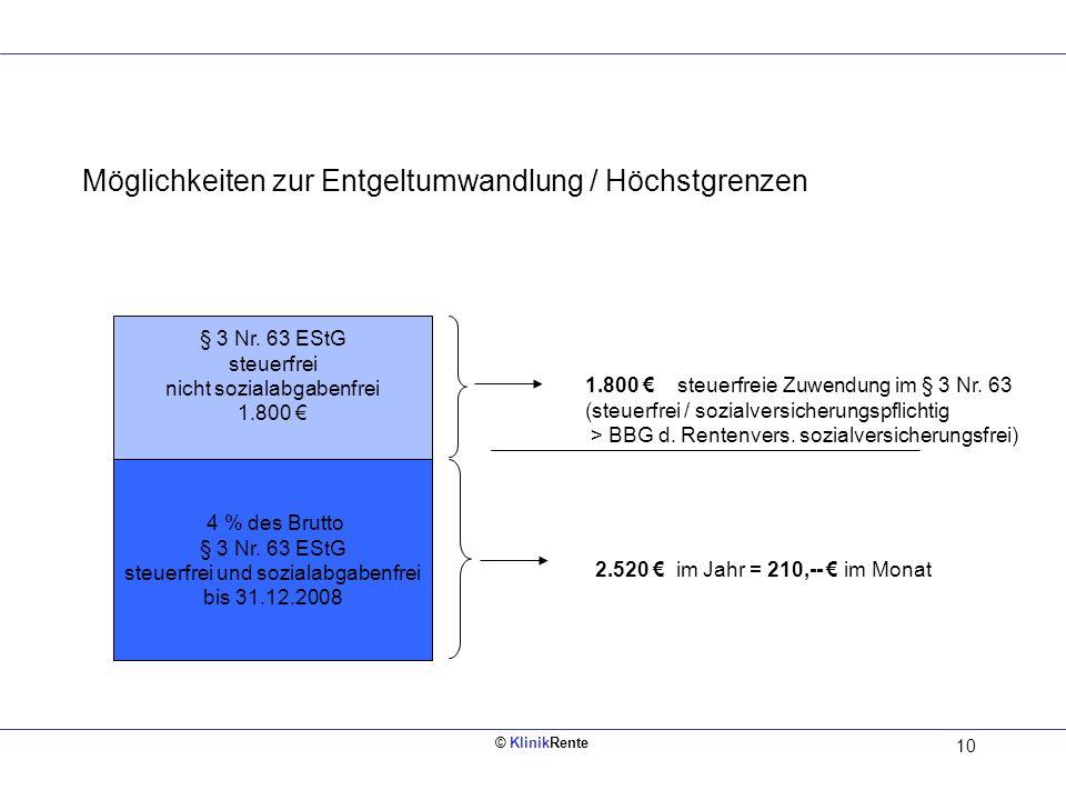 © KlinikRente 9 Versorgungslücken aus dem Brutto schließen Wie funktioniert Entgeltumwandlung?