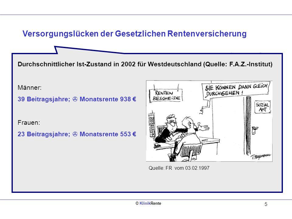 © KlinikRente 4 Entwicklung Rentenniveau 1992 – 2004 bei lückenlosem Versicherungsverlauf (45 Vers.-jahre) Jahr199219992004 Bruttomonatsgehalt5.000 DM