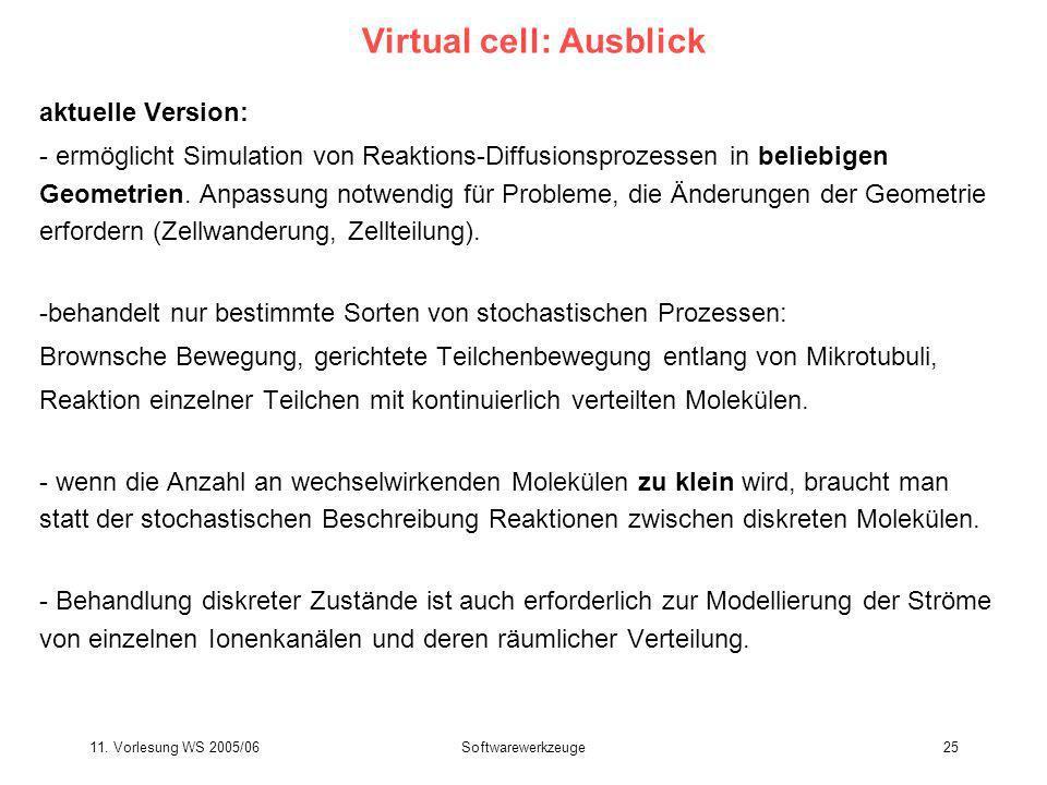 11. Vorlesung WS 2005/06Softwarewerkzeuge25 Virtual cell: Ausblick aktuelle Version: - ermöglicht Simulation von Reaktions-Diffusionsprozessen in beli