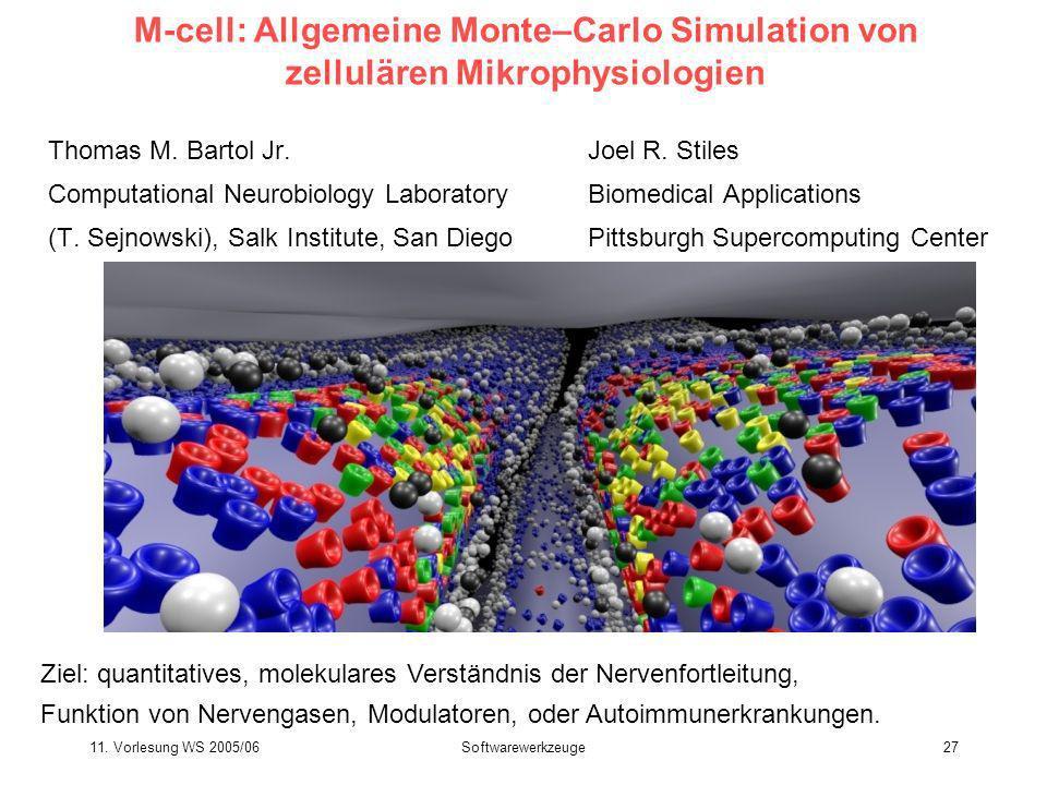 11. Vorlesung WS 2005/06Softwarewerkzeuge27 M-cell: Allgemeine Monte–Carlo Simulation von zellulären Mikrophysiologien Thomas M. Bartol Jr. Joel R. St