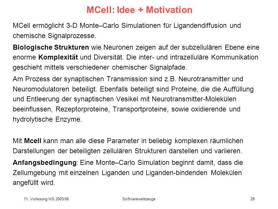 11. Vorlesung WS 2005/06Softwarewerkzeuge28 MCell: Idee + Motivation MCell ermöglicht 3-D Monte–Carlo Simulationen für Ligandendiffusion und chemische
