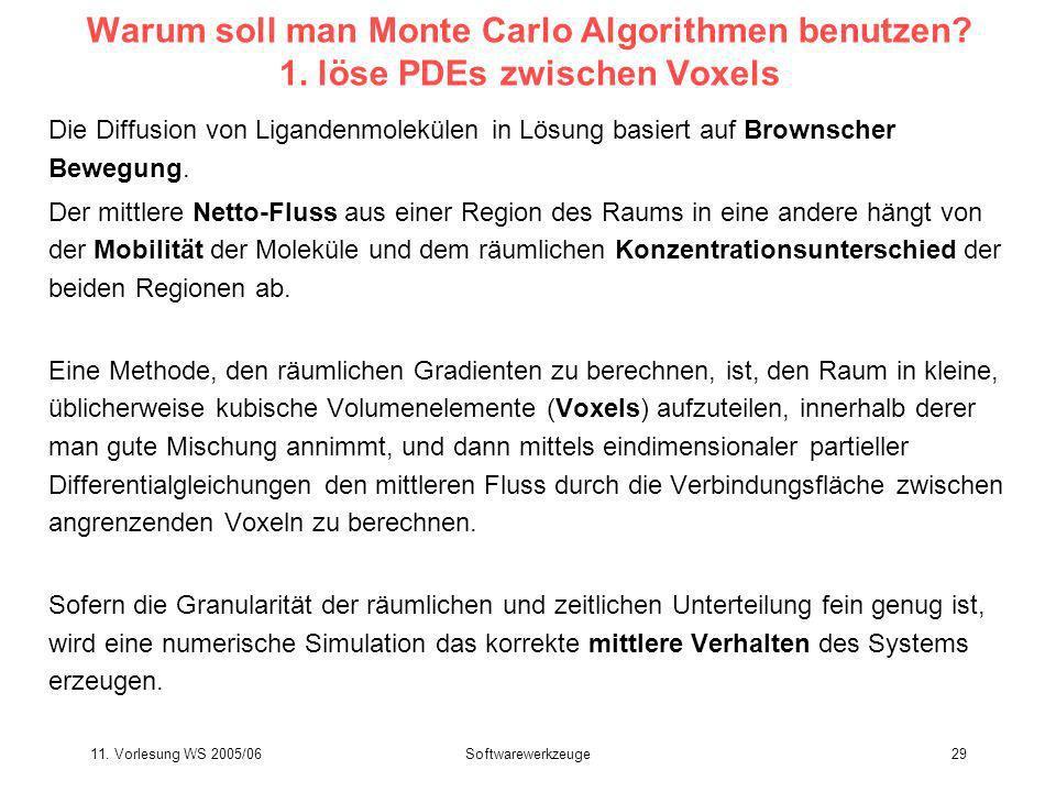 11. Vorlesung WS 2005/06Softwarewerkzeuge29 Warum soll man Monte Carlo Algorithmen benutzen? 1. löse PDEs zwischen Voxels Die Diffusion von Ligandenmo