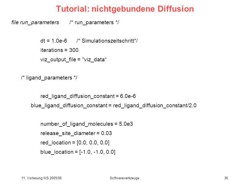 11. Vorlesung WS 2005/06Softwarewerkzeuge36 Tutorial: nichtgebundene Diffusion file run_parameters /* run_parameters */ dt = 1.0e-6 /* Simulationszeit