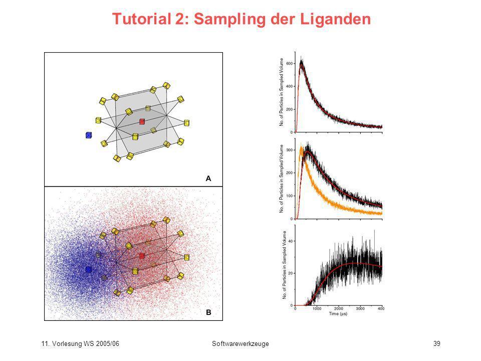 11. Vorlesung WS 2005/06Softwarewerkzeuge39 Tutorial 2: Sampling der Liganden