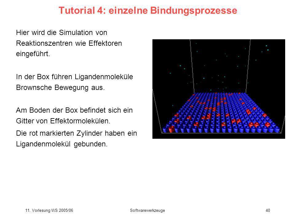 11. Vorlesung WS 2005/06Softwarewerkzeuge40 Tutorial 4: einzelne Bindungsprozesse Hier wird die Simulation von Reaktionszentren wie Effektoren eingefü