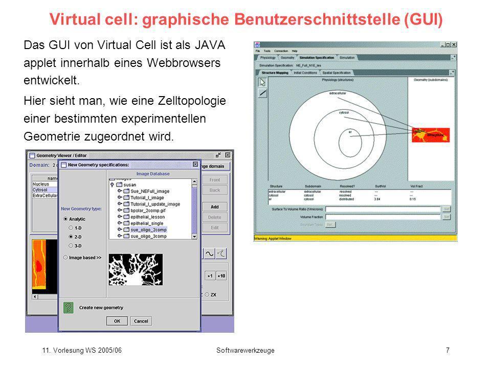 11. Vorlesung WS 2005/06Softwarewerkzeuge7 Virtual cell: graphische Benutzerschnittstelle (GUI) Das GUI von Virtual Cell ist als JAVA applet innerhalb