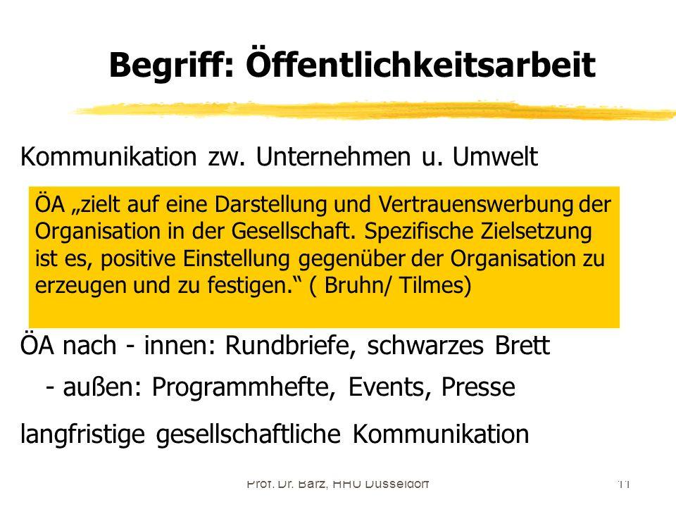 Prof. Dr. Barz, HHU Düsseldorf11 Kommunikation zw. Unternehmen u. Umwelt ÖA nach - innen: Rundbriefe, schwarzes Brett - außen: Programmhefte, Events,