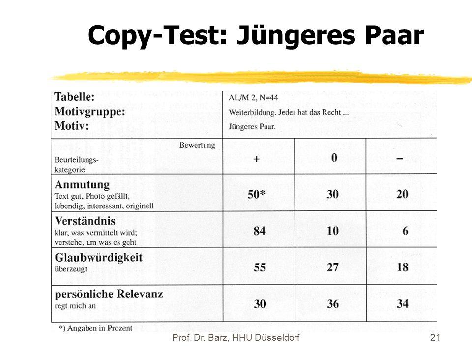 Prof. Dr. Barz, HHU Düsseldorf21 Copy-Test: Jüngeres Paar