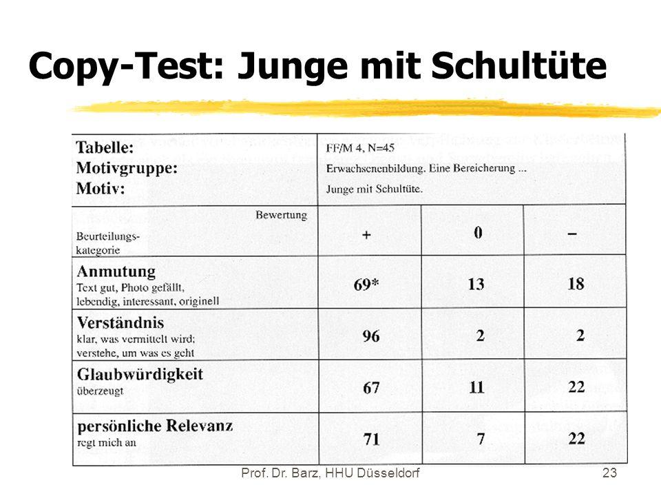 Prof. Dr. Barz, HHU Düsseldorf23 Copy-Test: Junge mit Schultüte