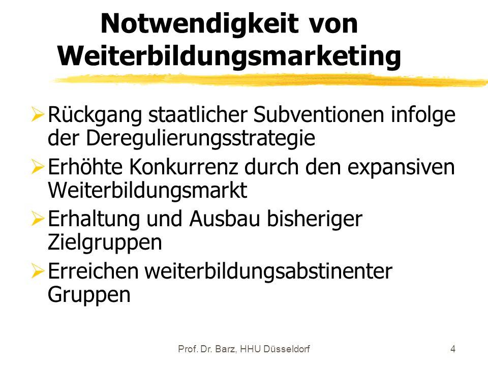 Prof. Dr. Barz, HHU Düsseldorf4 Notwendigkeit von Weiterbildungsmarketing Rückgang staatlicher Subventionen infolge der Deregulierungsstrategie Erhöht