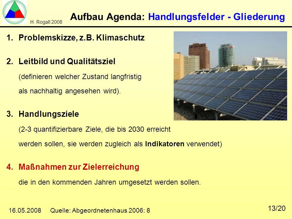 H. Rogall 2008 16.05.2008 Quelle: Abgeordnetenhaus 2006: 8 13/20 Aufbau Agenda: Handlungsfelder - Gliederung 1.Problemskizze, z.B. Klimaschutz 2.Leitb