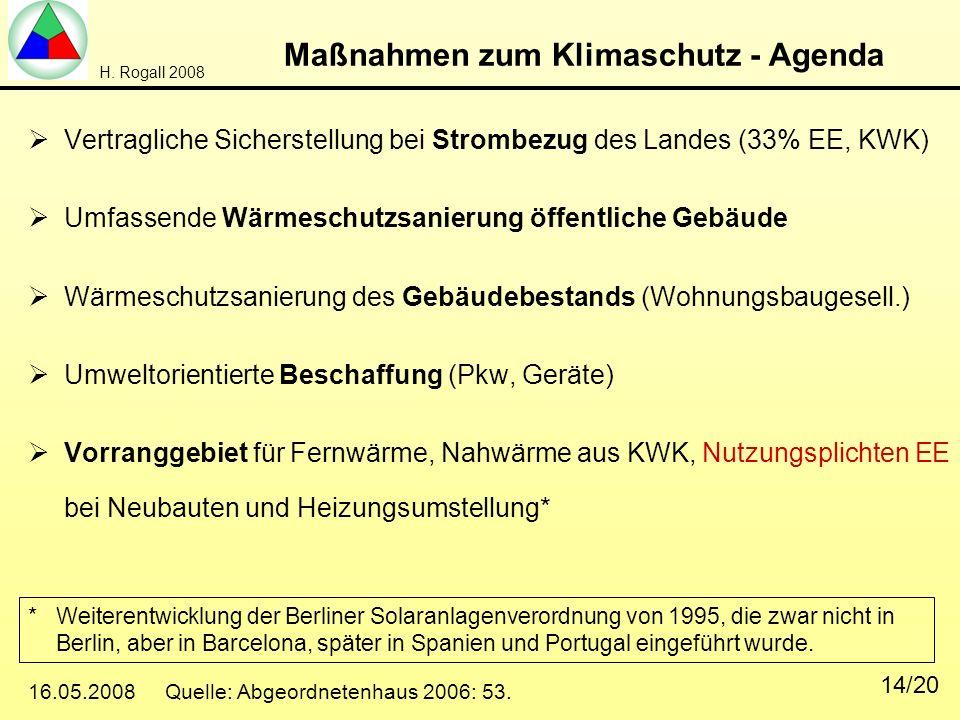 H. Rogall 2008 16.05.2008 Quelle: Abgeordnetenhaus 2006: 53. 14/20 Maßnahmen zum Klimaschutz - Agenda Vertragliche Sicherstellung bei Strombezug des L