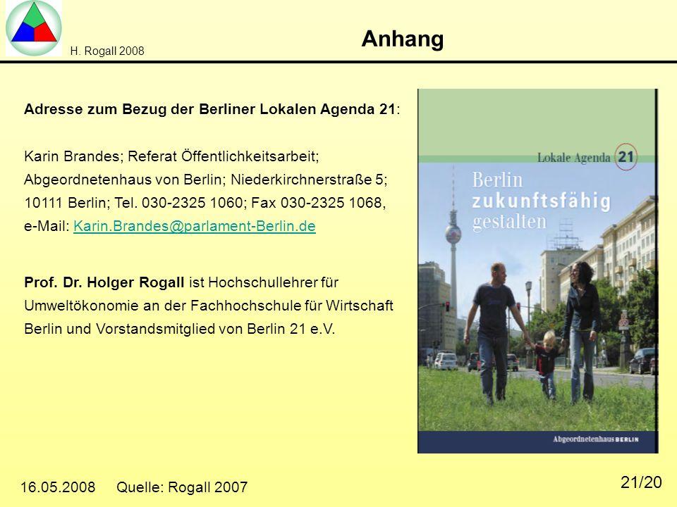H. Rogall 2008 16.05.2008 Quelle: Rogall 2007 21/20 Anhang Adresse zum Bezug der Berliner Lokalen Agenda 21: Karin Brandes; Referat Öffentlichkeitsarb