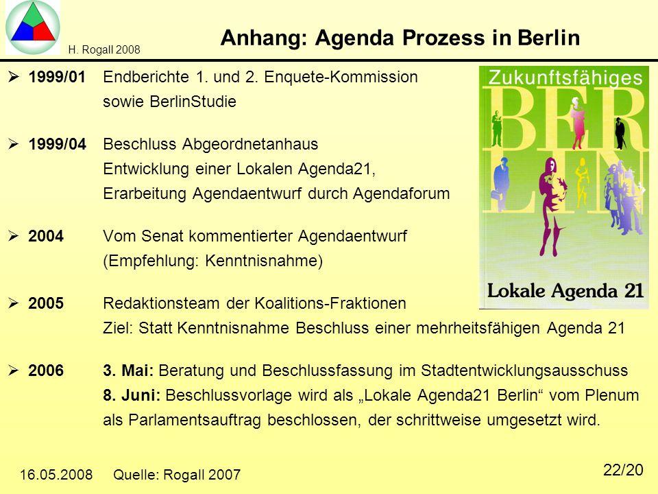 H. Rogall 2008 16.05.2008 Quelle: Rogall 2007 22/20 Anhang: Agenda Prozess in Berlin 1999/01Endberichte 1. und 2. Enquete-Kommission sowie BerlinStudi