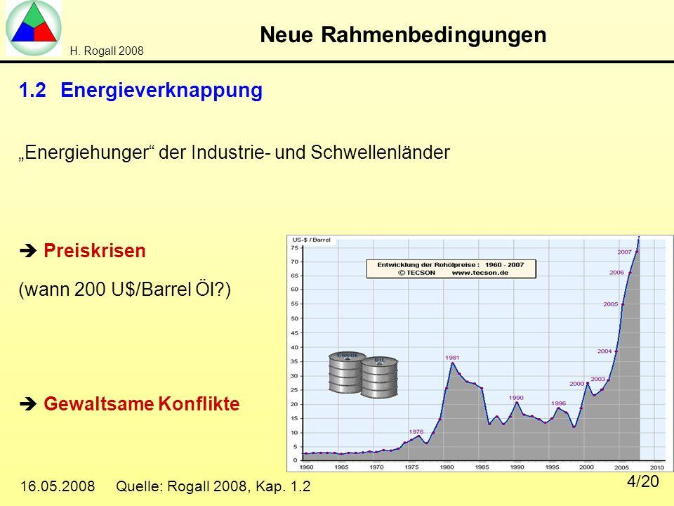H. Rogall 2008 16.05.2008 Quelle: Rogall 2008, Kap. 1.2 4/20 Neue Rahmenbedingungen 1.2Energieverknappung Energiehunger der Industrie- und Schwellenlä