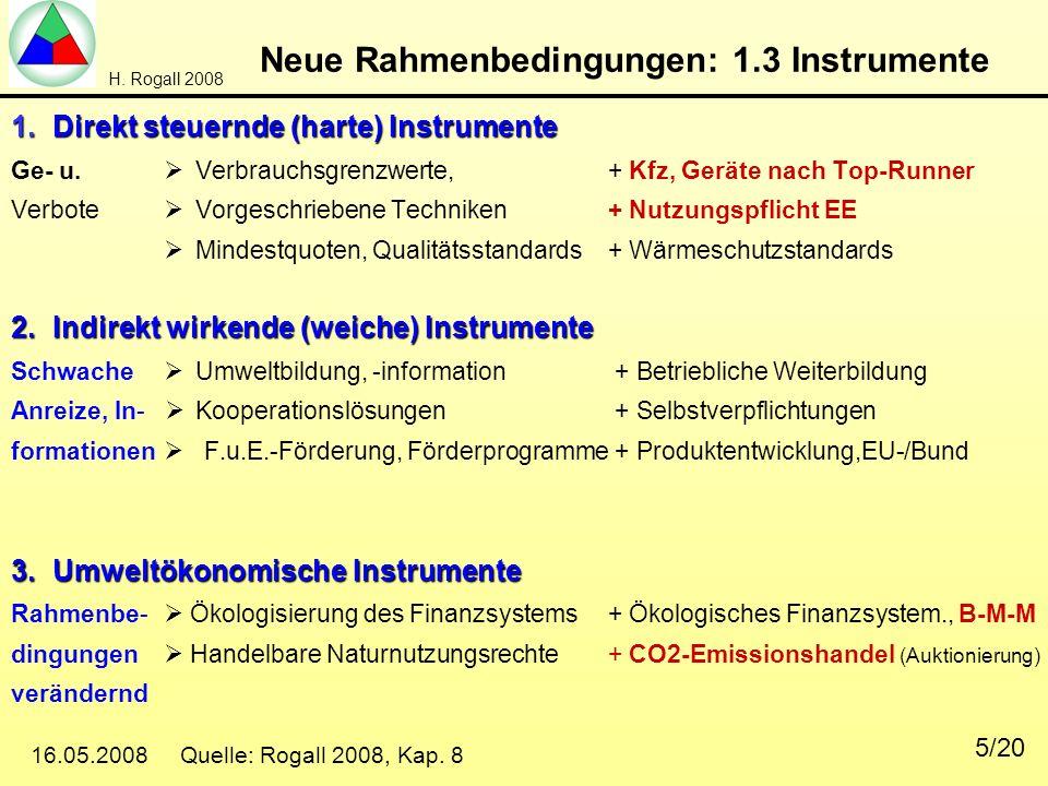 H. Rogall 2008 16.05.2008 Quelle: Rogall 2008, Kap. 8 5/20 Neue Rahmenbedingungen: 1.3 Instrumente 1.Direkt steuernde (harte) Instrumente 1.Direkt ste