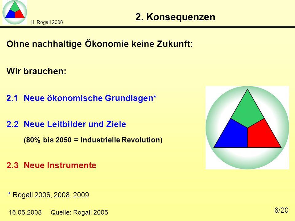 H. Rogall 2008 16.05.2008 Quelle: Rogall 2005 6/20 2. Konsequenzen Ohne nachhaltige Ökonomie keine Zukunft: Wir brauchen: 2.1 Neue ökonomische Grundla