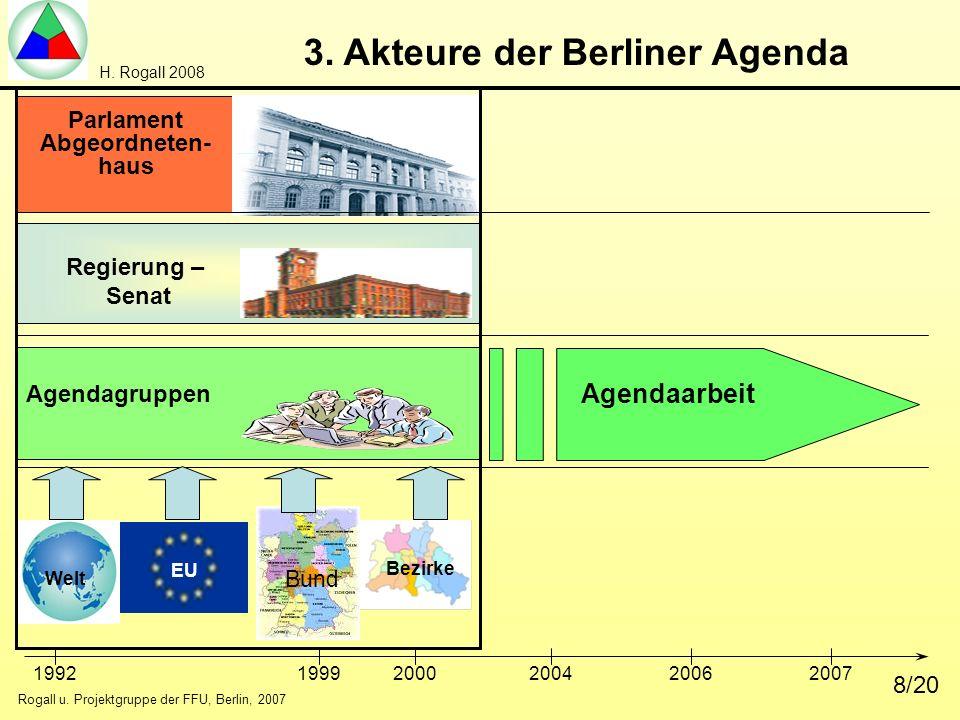 H. Rogall 2008 8/20 Parlament Abgeordneten- haus Regierung – Senat Agendagruppen Agendaarbeit Welt 3. Akteure der Berliner Agenda EU Rogall u. Projekt