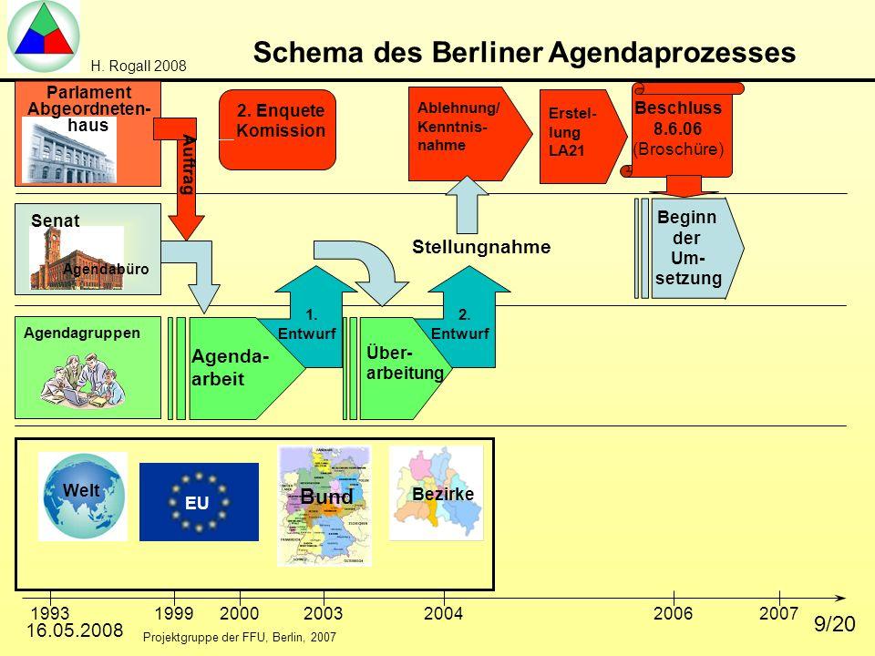 H.Rogall 2008 16.05.2008 Quelle: Abgeordnetenhaus 2006: 11 10/20 4.
