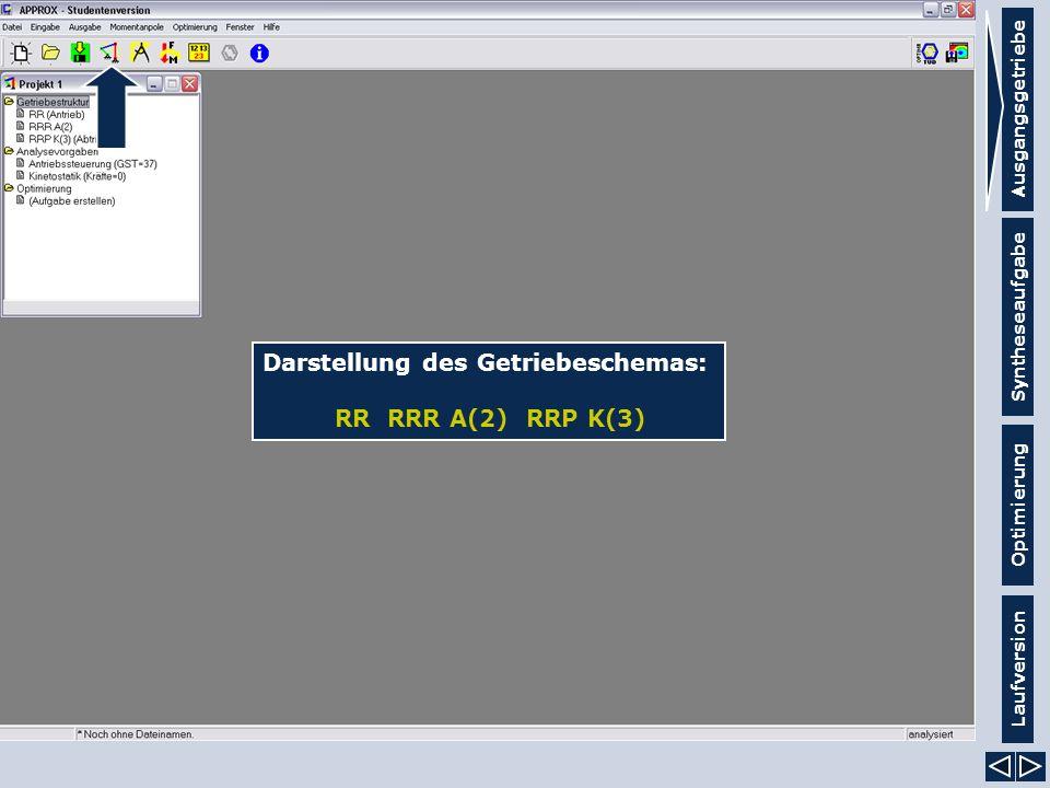 Ausgangsgetriebe Syntheseaufgabe Laufversion Optimierung Darstellung des Getriebeschemas: RR RRR A(2) RRP K(3)