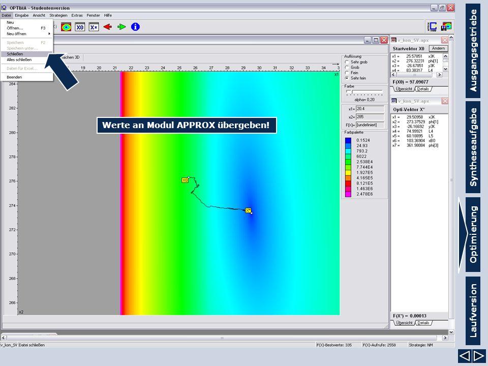 Ausgangsgetriebe Syntheseaufgabe Laufversion Optimierung Werte an Modul APPROX übergeben!
