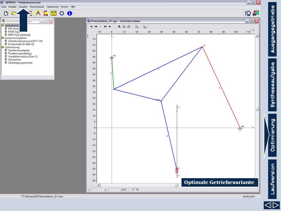 Ausgangsgetriebe Syntheseaufgabe Laufversion Optimierung Optimale Getriebevariante