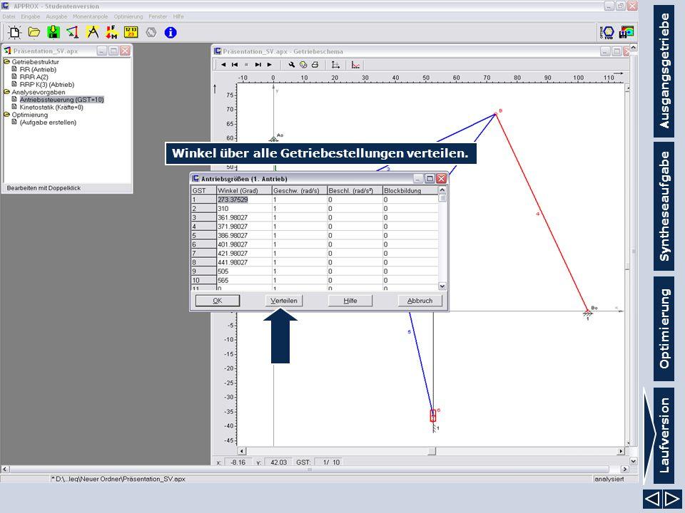 Ausgangsgetriebe Syntheseaufgabe Laufversion Optimierung Winkel über alle Getriebestellungen verteilen.