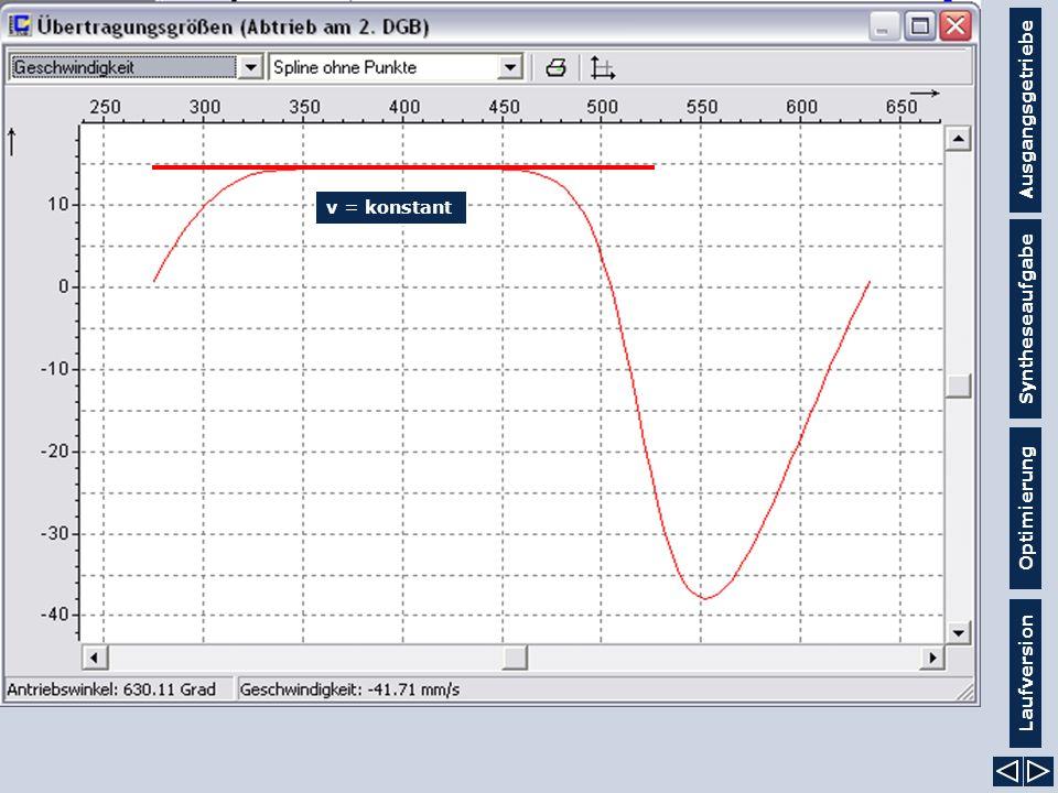 Ausgangsgetriebe Syntheseaufgabe Laufversion Optimierung v = konstant