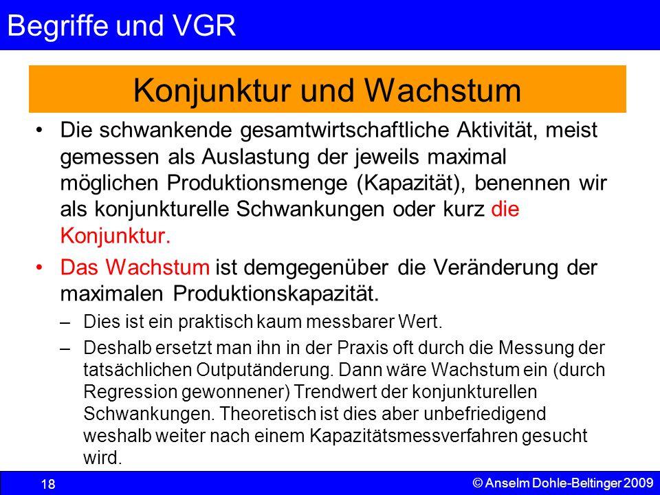 Begriffe und VGR 18 © Anselm Dohle-Beltinger 2009 Konjunktur und Wachstum Die schwankende gesamtwirtschaftliche Aktivität, meist gemessen als Auslastu