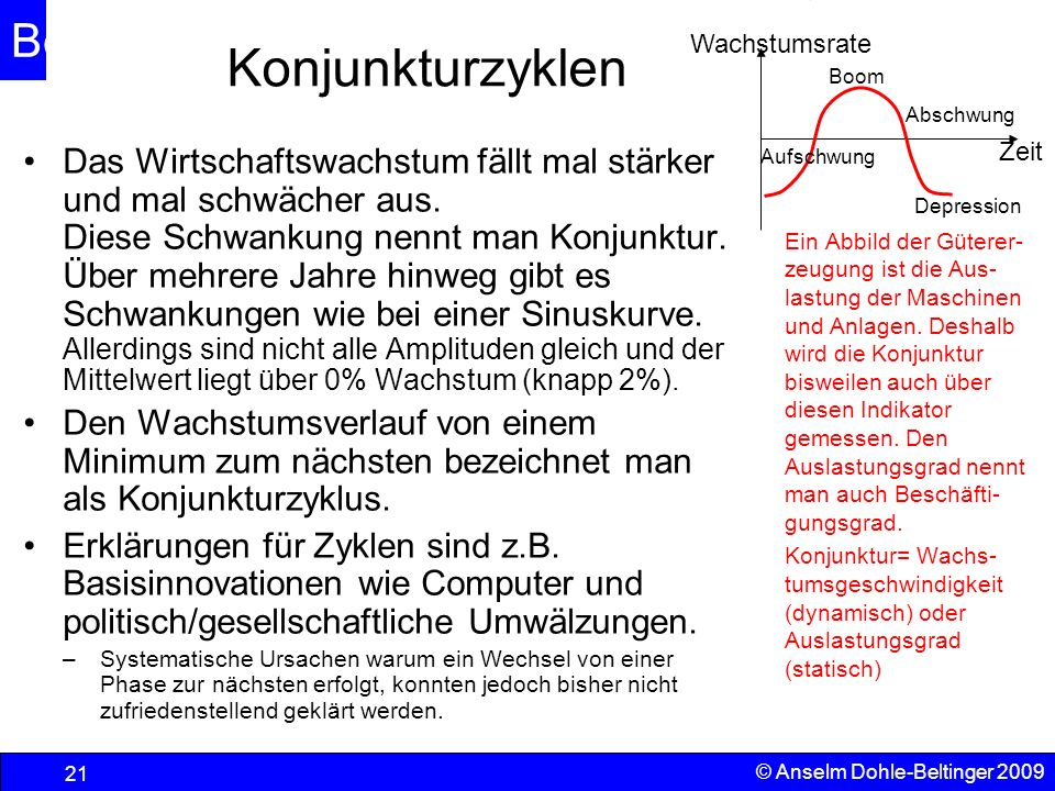 Begriffe und VGR 21 © Anselm Dohle-Beltinger 2009 Konjunkturzyklen Das Wirtschaftswachstum fällt mal stärker und mal schwächer aus. Diese Schwankung n