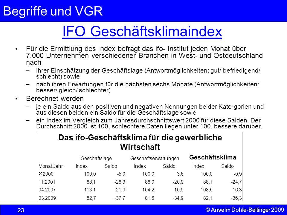 Begriffe und VGR 23 © Anselm Dohle-Beltinger 2009 IFO Geschäftsklimaindex Für die Ermittlung des Index befragt das ifo- Institut jeden Monat über 7.00