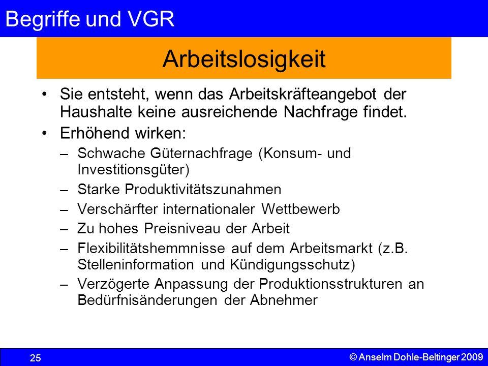 Begriffe und VGR 25 © Anselm Dohle-Beltinger 2009 Arbeitslosigkeit Sie entsteht, wenn das Arbeitskräfteangebot der Haushalte keine ausreichende Nachfr