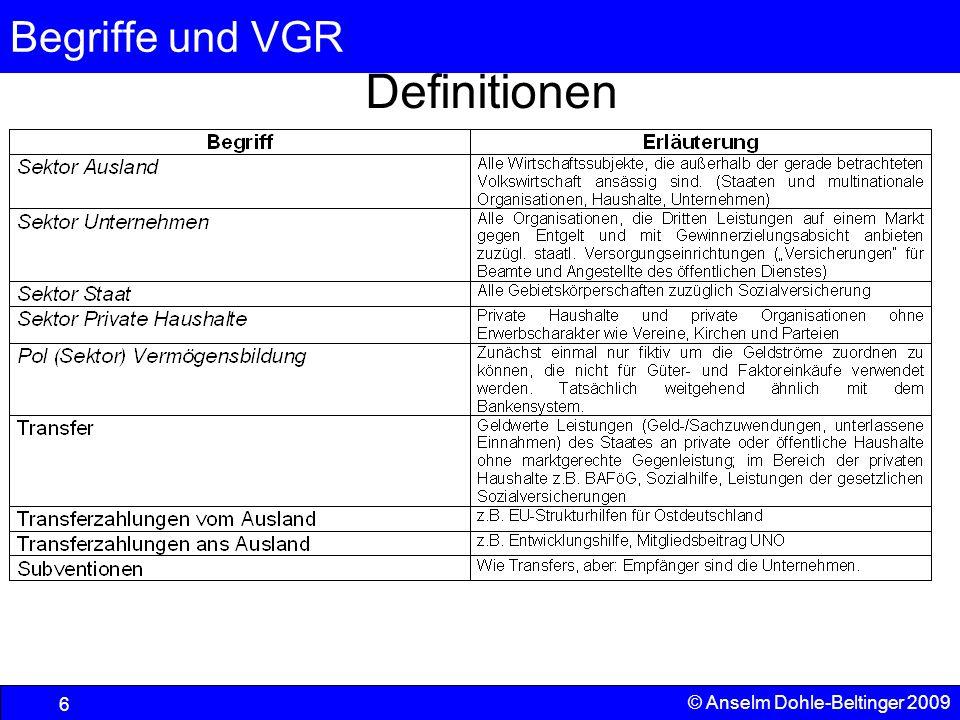 Begriffe und VGR 7 © Anselm Dohle-Beltinger 2009 Definitionen (2)