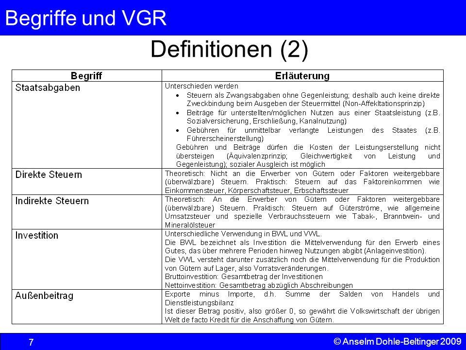 Begriffe und VGR 8 © Anselm Dohle-Beltinger 2009 Güternachfrage Die Nachfrage nach im Inland erzeugten Gütern teilt sich wie folgt auf: –Haushalte und Staat fragen definitionsgemäß nur Konsumgüter nach.