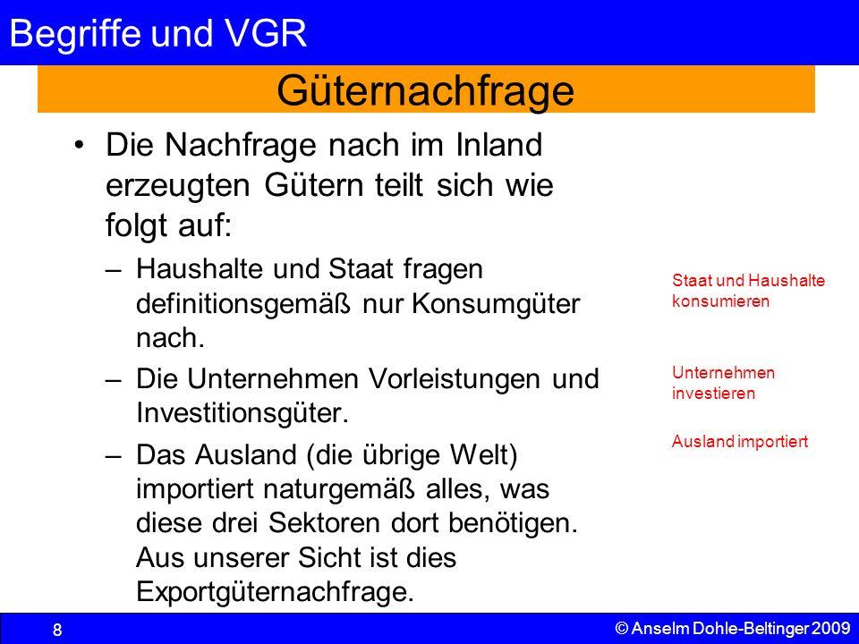 Begriffe und VGR 9 © Anselm Dohle-Beltinger 2009 Güternachfrage Die inländische Gütererzeugung (Outputs!) wird also nachgefragt für Konsumgüternachfrage aus dem Inland + Investitionsgüternachfrage aus dem Inland + Exporte ins Ausland + Vorleistungen aus Inlandsproduktion = gesamte Verwendung Zusätzlich zur Inlandsproduktion wird zur Befriedigung der Gesamtnachfrage auch Ware aus ausländischer Produktion importiert.