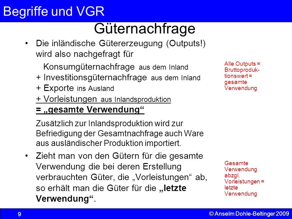 Begriffe und VGR 9 © Anselm Dohle-Beltinger 2009 Güternachfrage Die inländische Gütererzeugung (Outputs!) wird also nachgefragt für Konsumgüternachfra