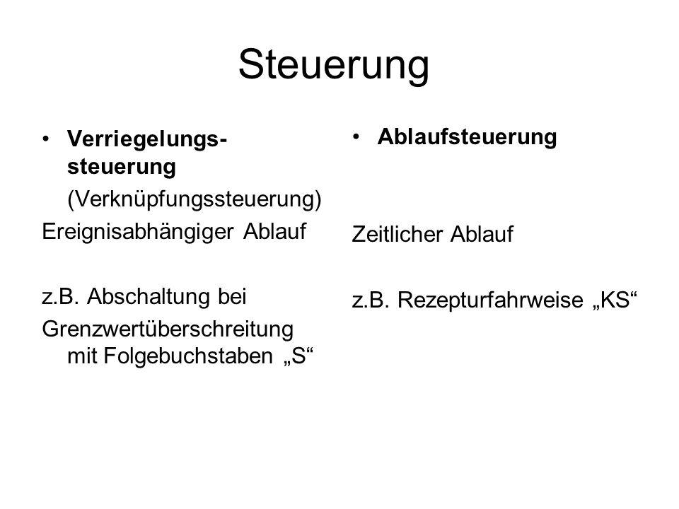 Steuerung Verriegelungs- steuerung (Verknüpfungssteuerung) Ereignisabhängiger Ablauf z.B. Abschaltung bei Grenzwertüberschreitung mit Folgebuchstaben