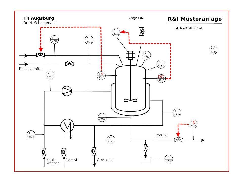 Vergleich Ablauf- steuerung Verriegelungs- Steuerung Festwert- regelung Benötigte Sensoren -----------1Mehrere Prozess Typ.